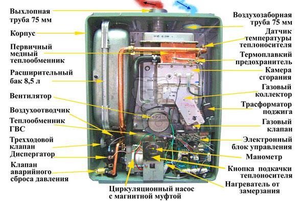 Газовые котлы Rinnai Риннай в РостовенаДону Купить